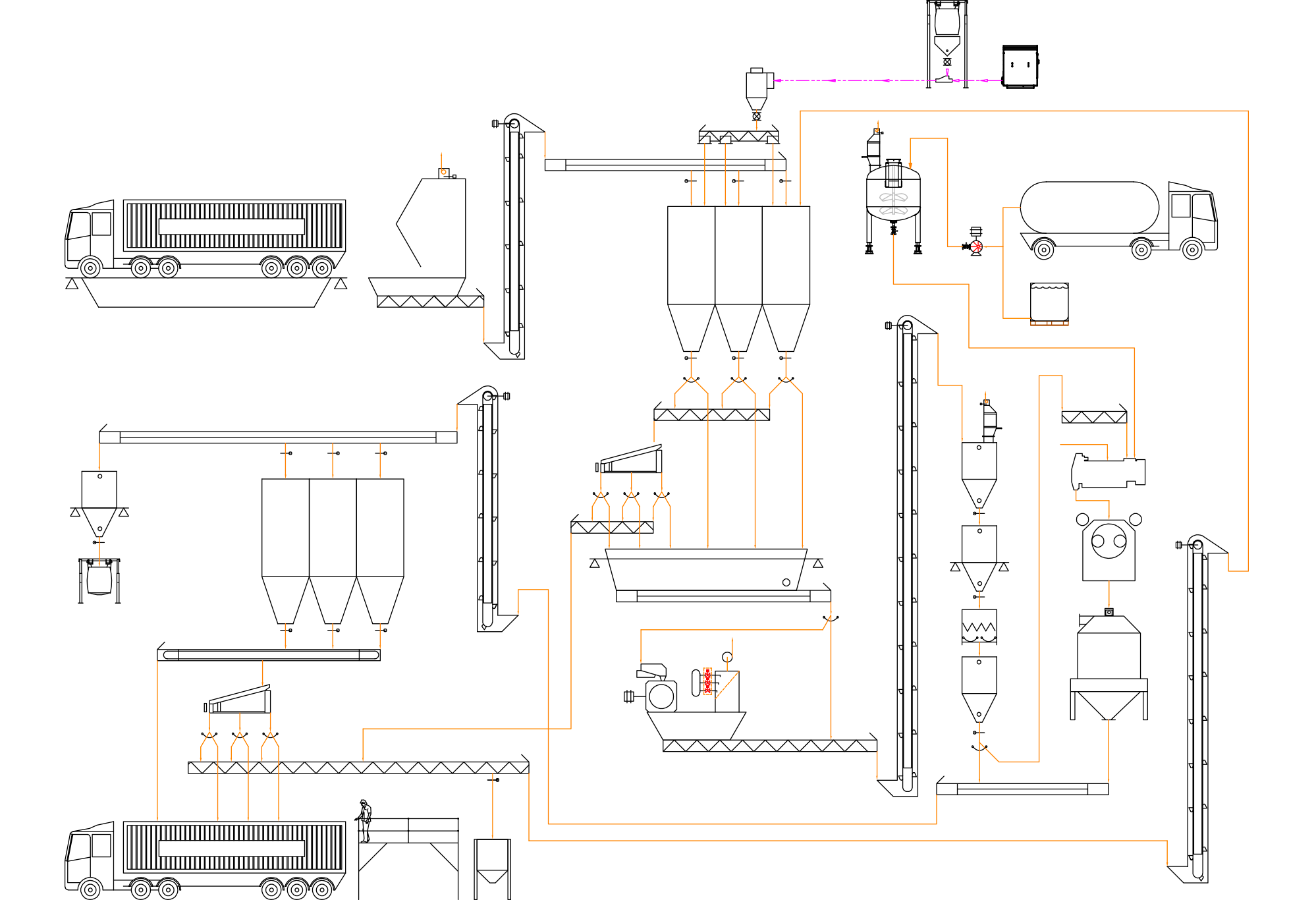 Conveying And Processing Machinery 2 Isf Ltd Standard For Process Flow Diagram Elevators